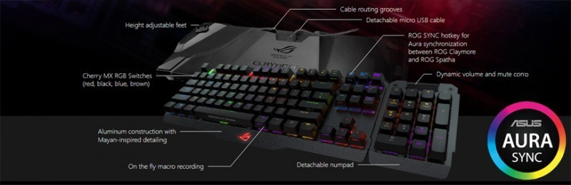keyboard customization